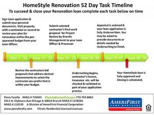 HomeStyle Task Timeline